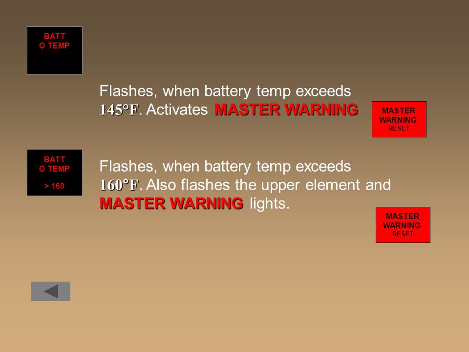 Flashes, when battery temp exceeds 145°F. Activates MASTER WARNING