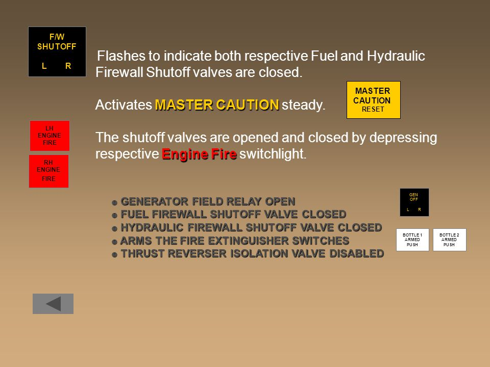 Firewall Shutoff valves are closed. Activates MASTER CAUTION steady.