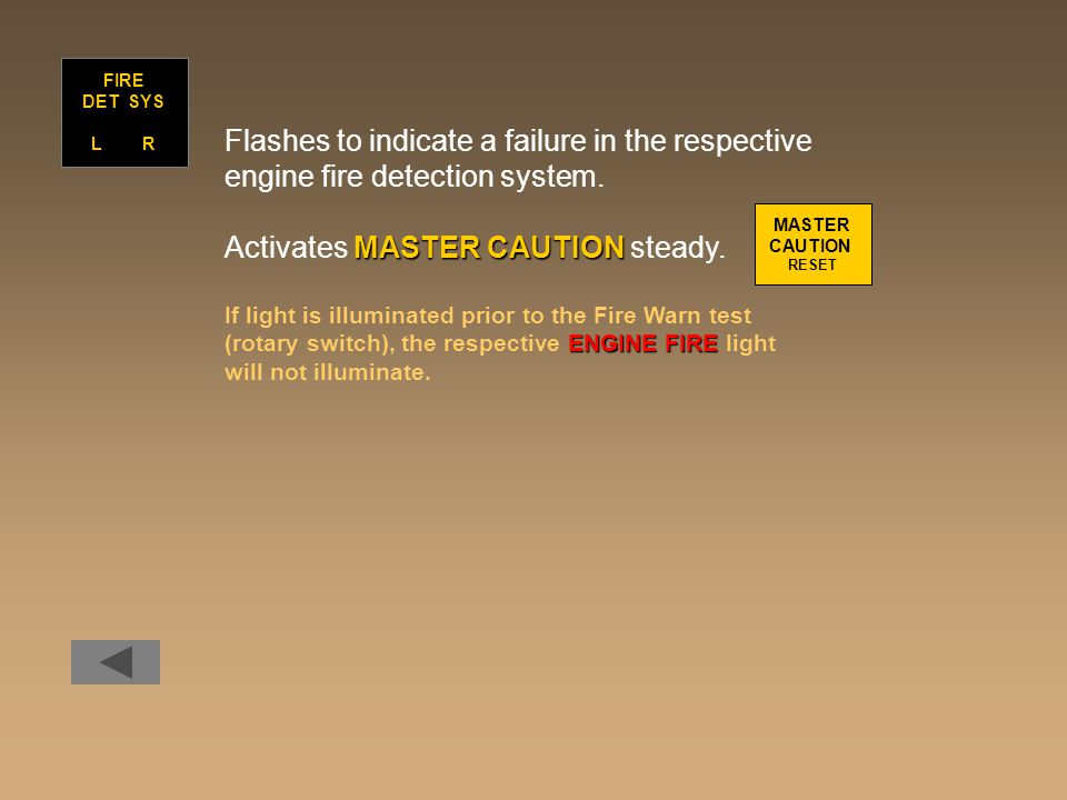 Flashes to indicate a failure in the respective
