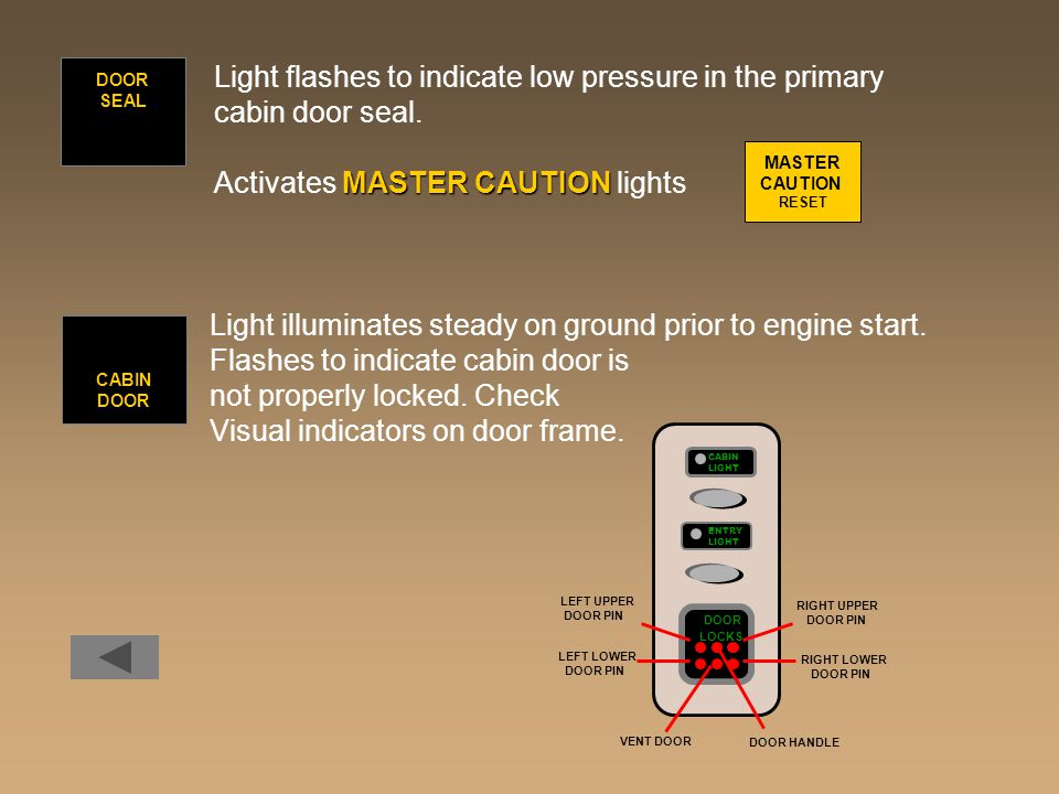 Light flashes to indicate low pressure in the primary cabin door seal.