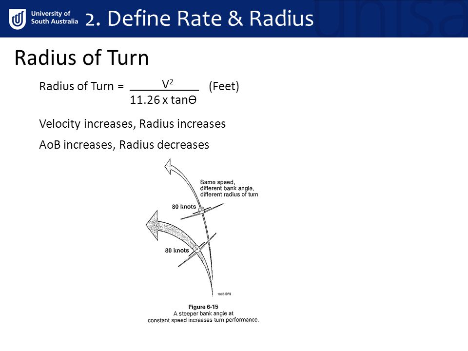 2. Define Rate & Radius Radius of Turn V2____ Radius of Turn = (Feet)