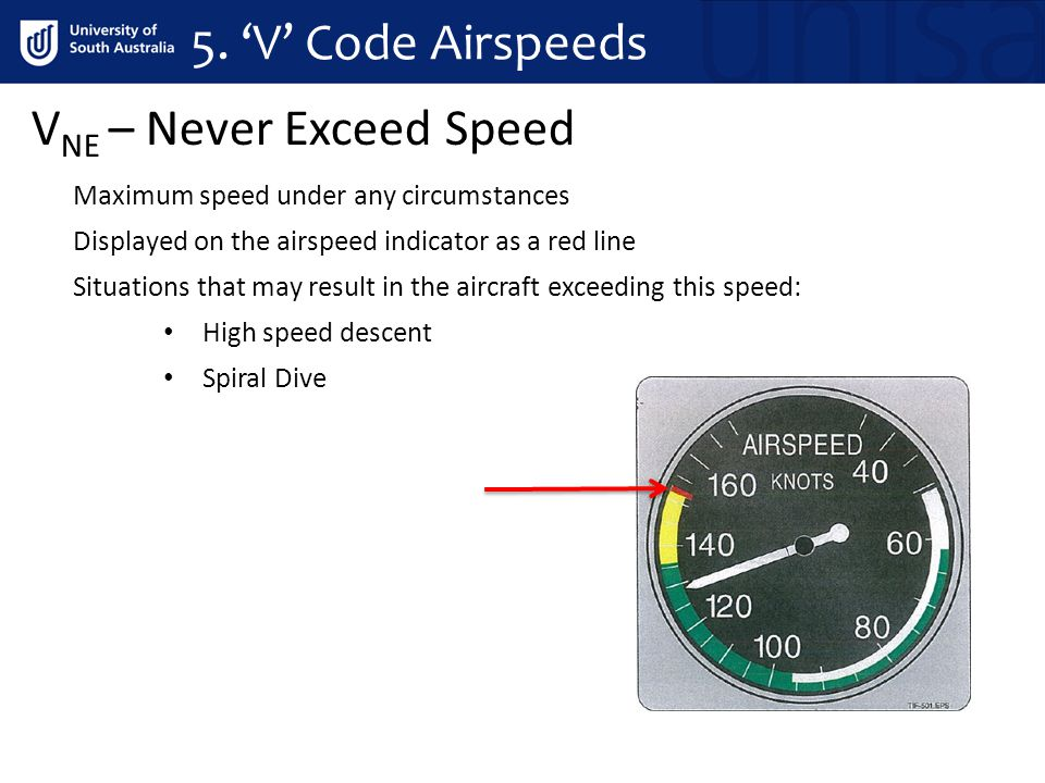 VNE – Never Exceed Speed