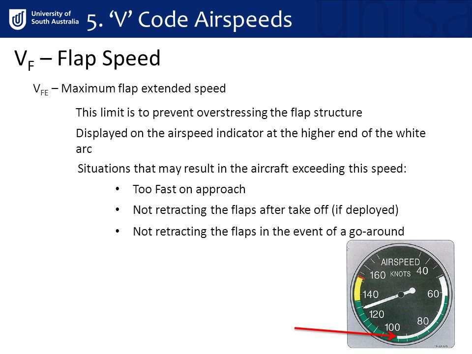 5. 'V' Code Airspeeds VF – Flap Speed