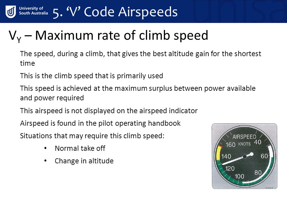 VY – Maximum rate of climb speed