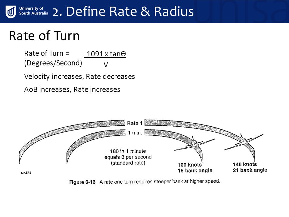 2. Define Rate & Radius Rate of Turn 1091 x tanƟ