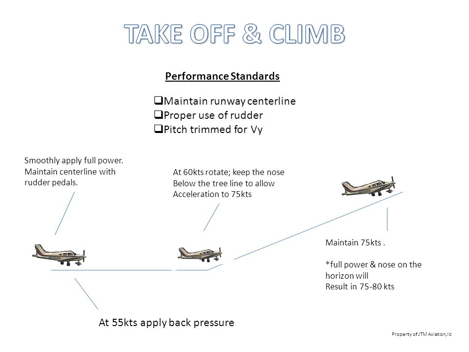 TAKE OFF & CLIMB Performance Standards Maintain runway centerline