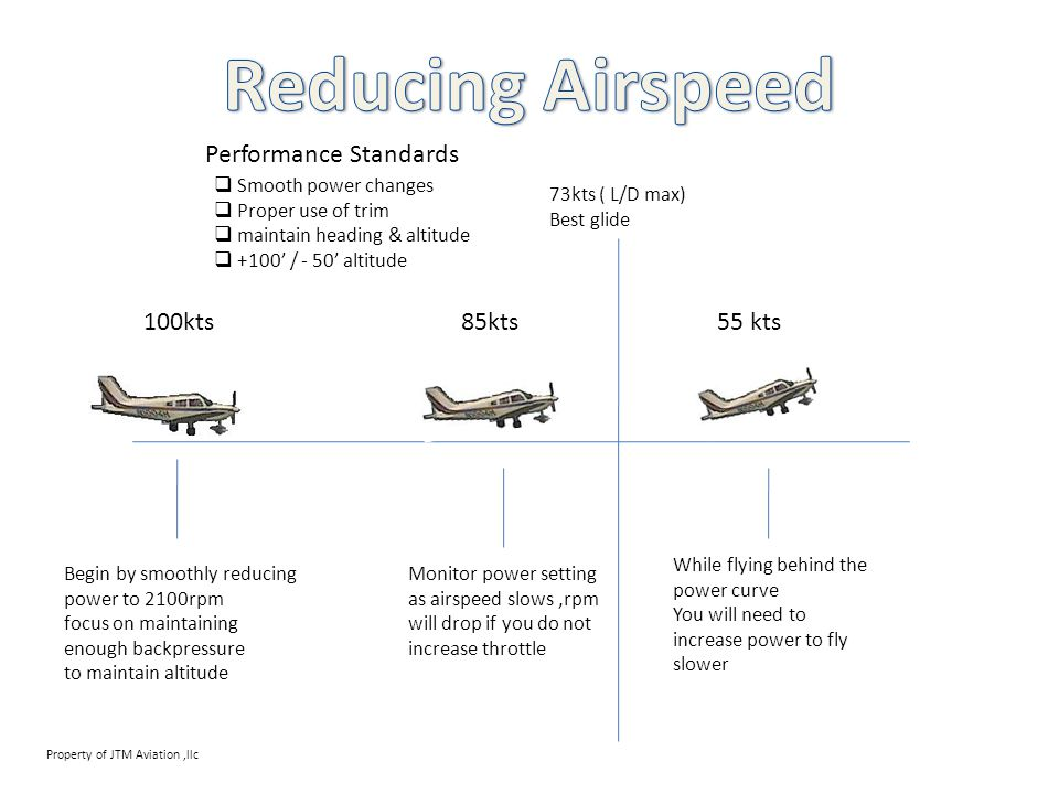 Reducing Airspeed Performance Standards 100kts 85kts 55 kts