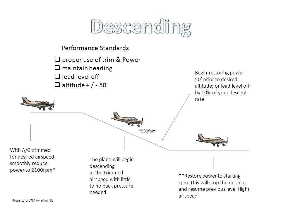 Descending Performance Standards proper use of trim & Power
