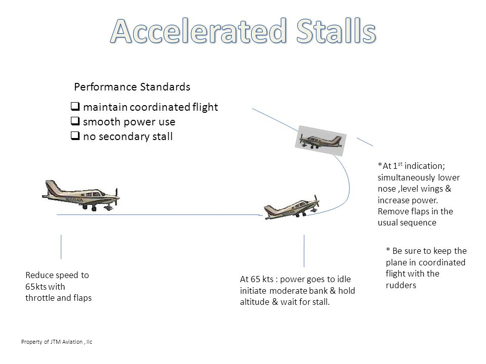 Accelerated Stalls Performance Standards maintain coordinated flight