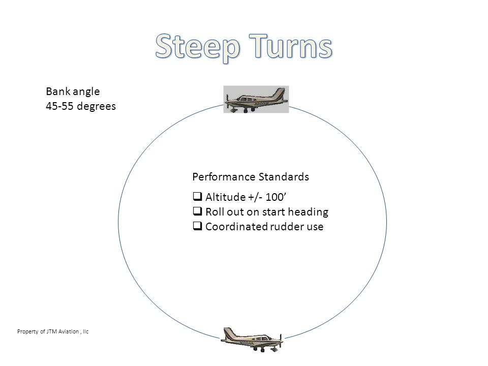 Steep Turns Bank angle 45-55 degrees Performance Standards