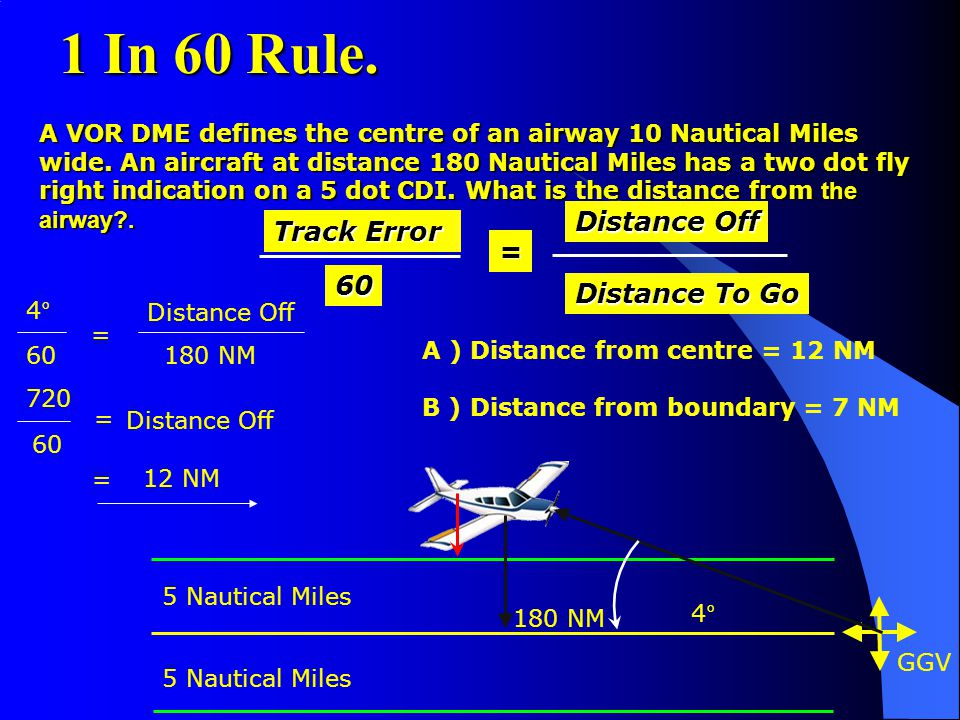 1 In 60 Rule. Distance Off Track Error = 60 Distance To Go