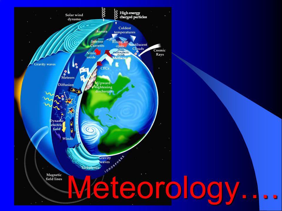 Meteorology….