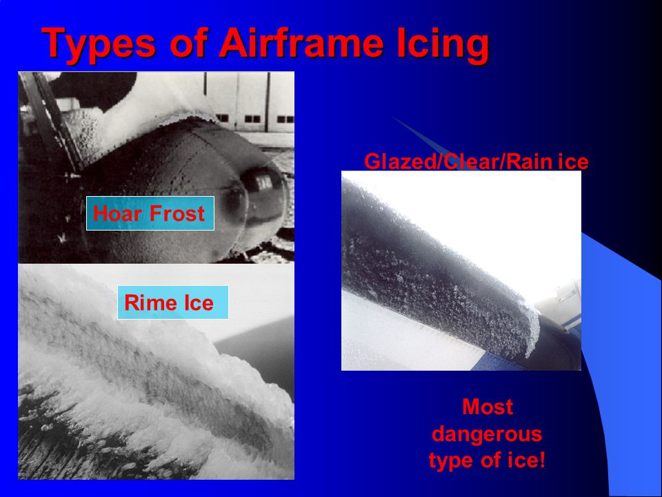 Types of Airframe Icing