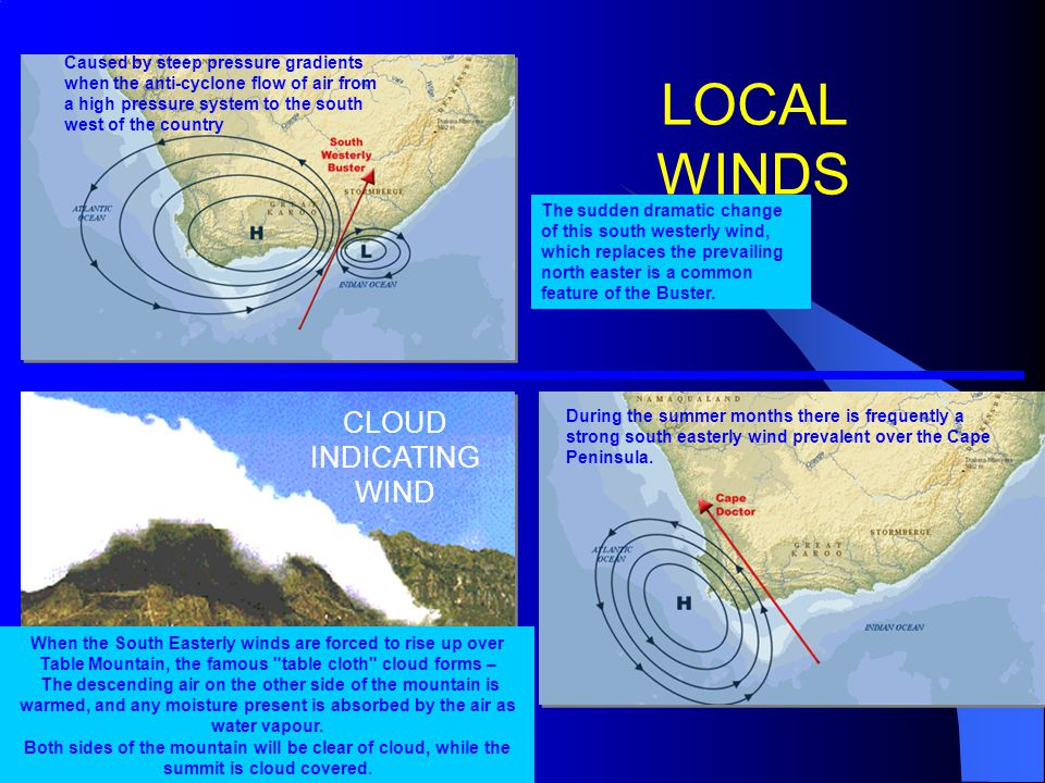 LOCAL WINDS CLOUD INDICATING WIND