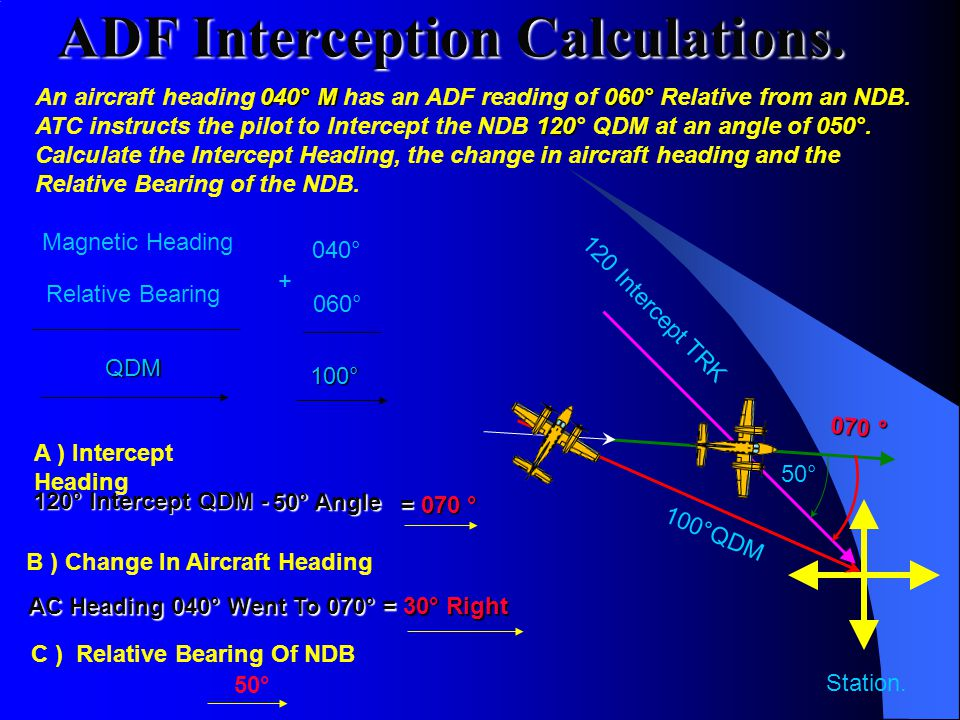 ADF Interception Calculations.