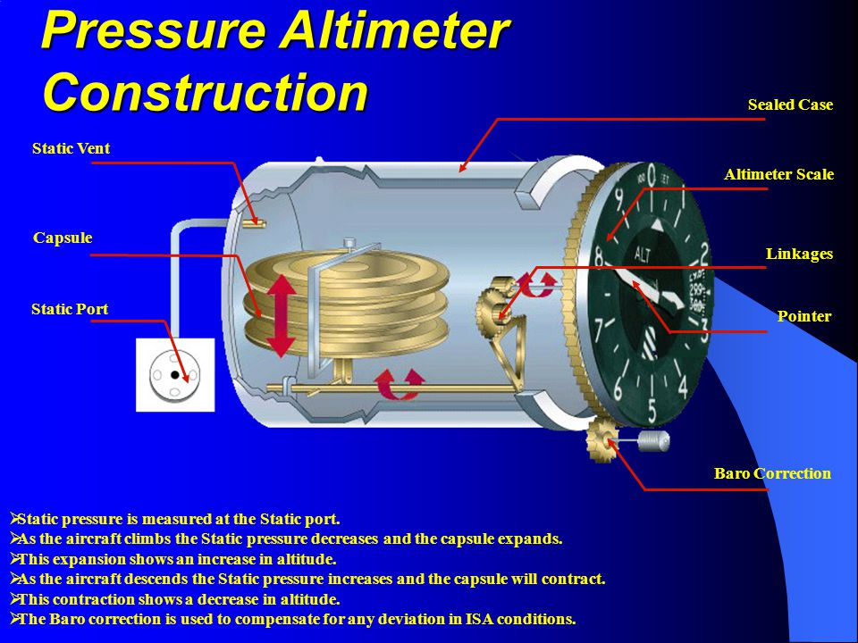 Pressure Altimeter Construction