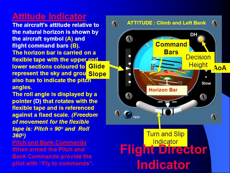 Flight Director Indicator