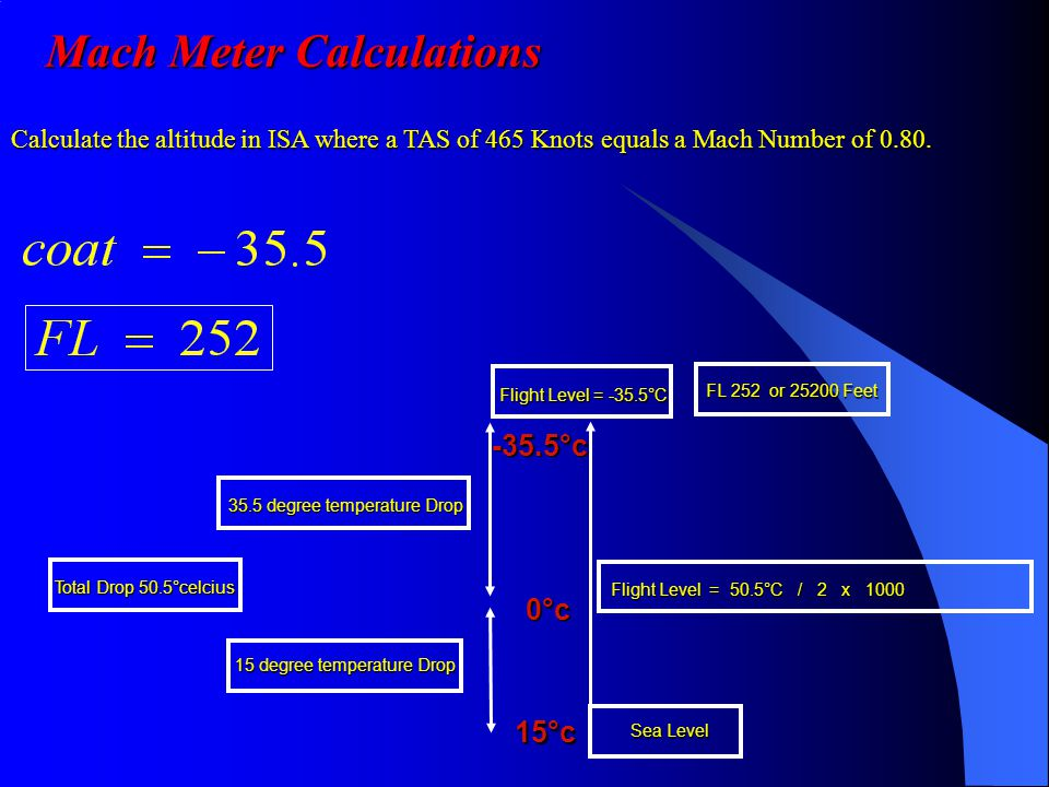 Mach Meter Calculations