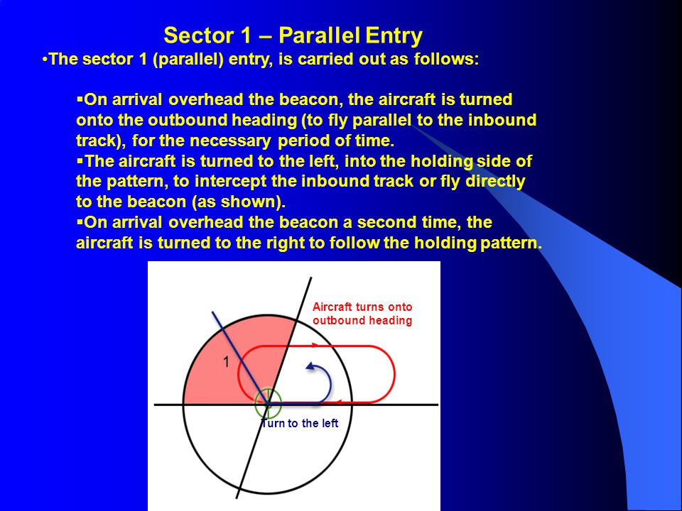 Sector 1 – Parallel Entry