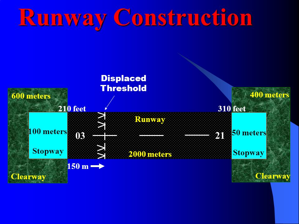 Runway Construction 03 21 Displaced Threshold 400 meters 600 meters