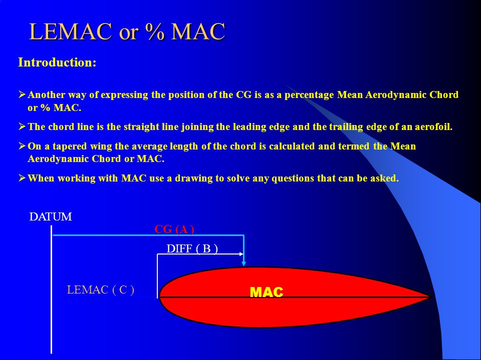 LEMAC or % MAC Introduction: MAC DATUM CG (A ) DIFF ( B ) MAC ( D )