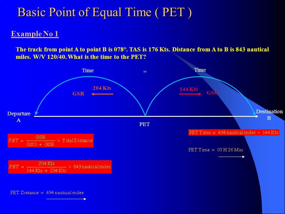 Basic Point of Equal Time ( PET )