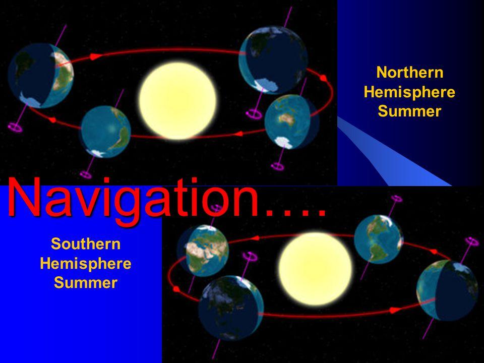 Northern Hemisphere Summer Southern Hemisphere Summer