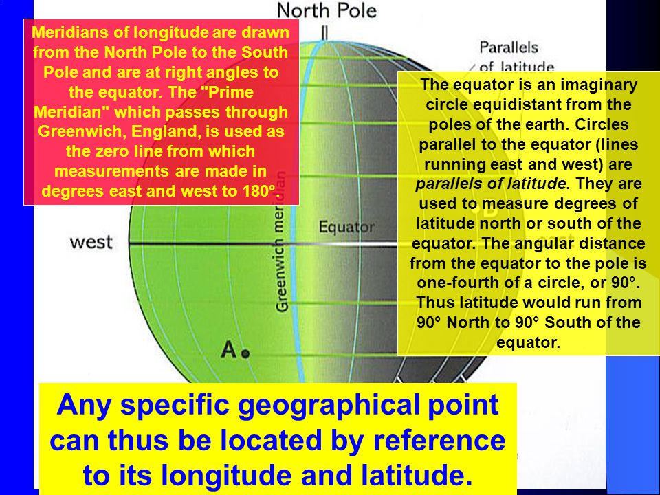 Meridians of longitude are drawn from the North Pole to the South Pole and are at right angles to the equator. The Prime Meridian which passes through Greenwich, England, is used as the zero line from which measurements are made in degrees east and west to 180°.