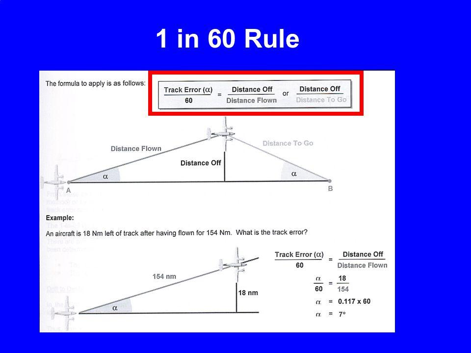 1 in 60 Rule