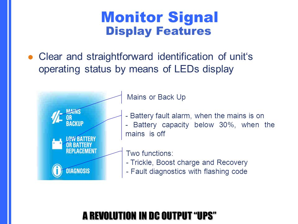 Monitor Signal Display Features