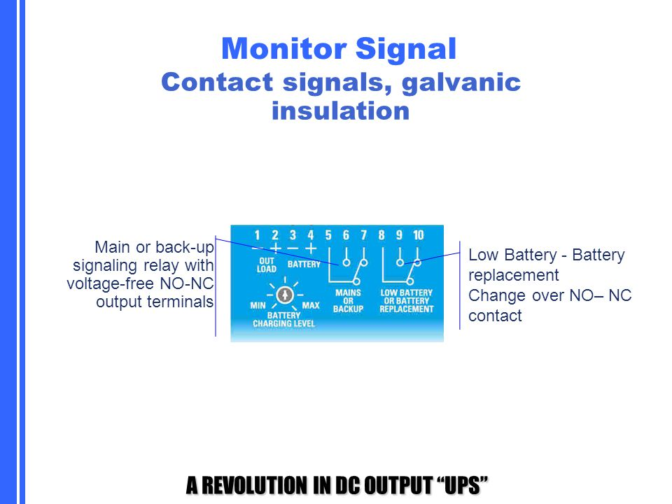 Contact signals, galvanic insulation