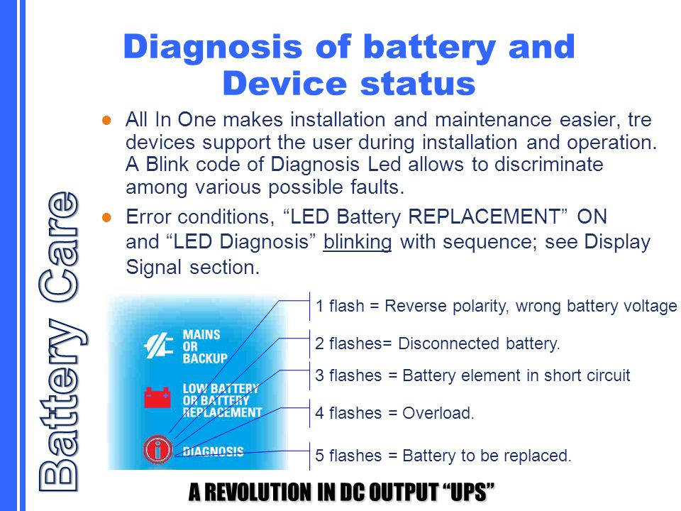 Diagnosis of battery and Device status