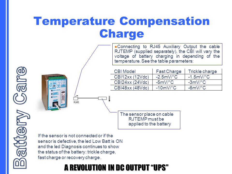 Temperature Compensation Charge