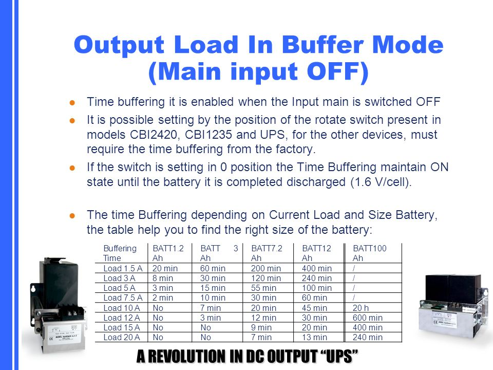 Output Load In Buffer Mode (Main input OFF)