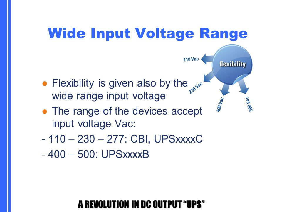 Wide Input Voltage Range
