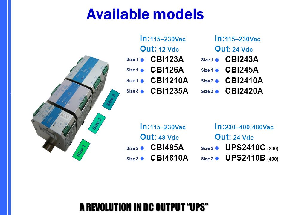 Available models In:115–230Vac Out: 12 Vdc CBI123A CBI126A CBI1210A