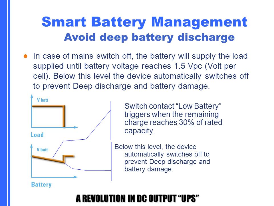 Smart Battery Management