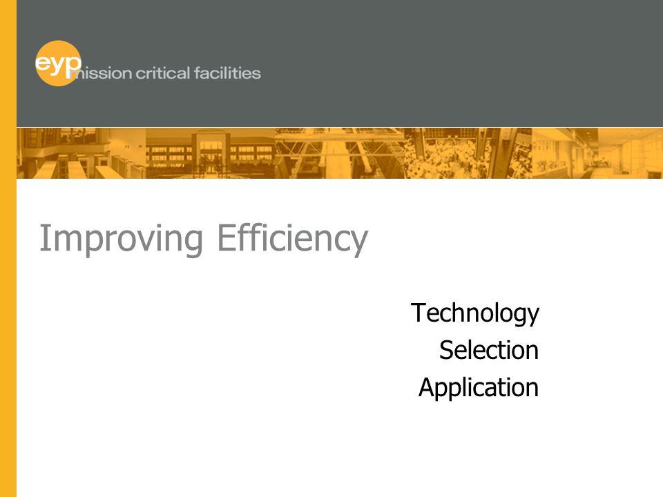 Technology Selection Application