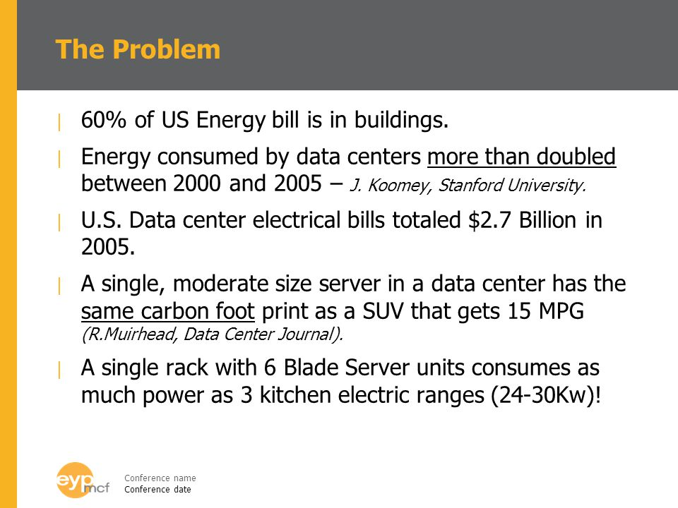 The Problem 60% of US Energy bill is in buildings.
