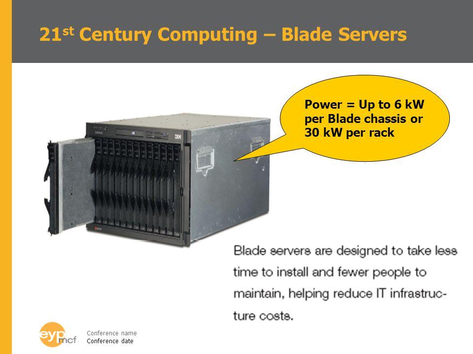 21st Century Computing – Blade Servers