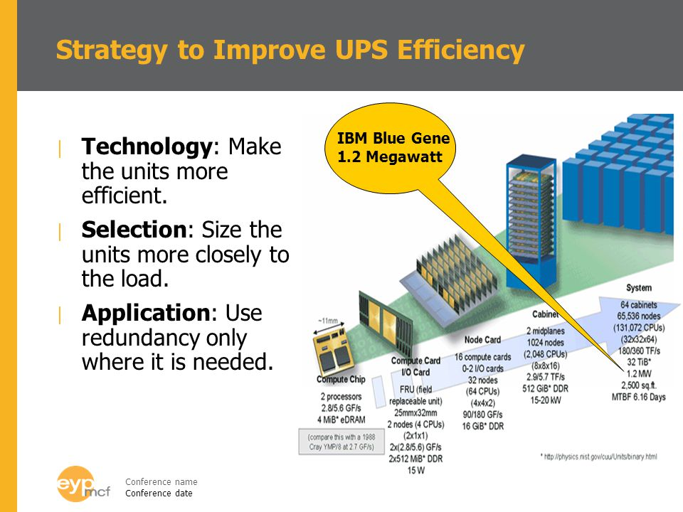 Strategy to Improve UPS Efficiency