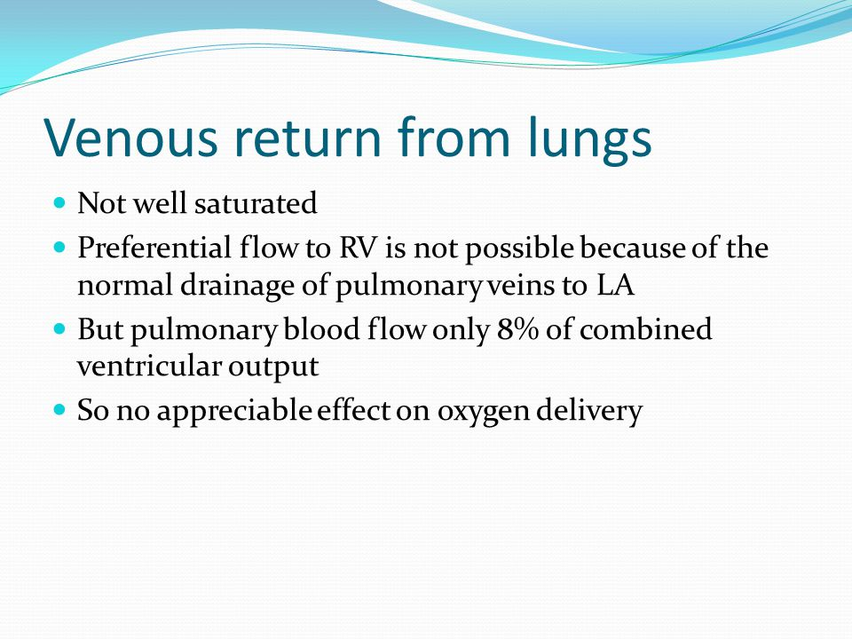 Venous return from lungs