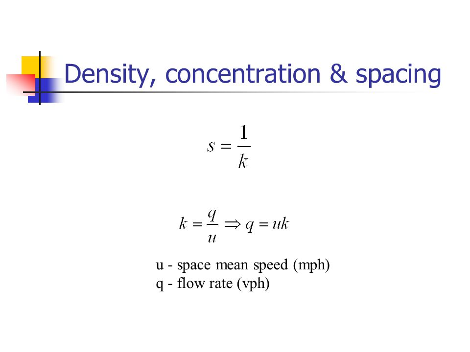 Density, concentration & spacing