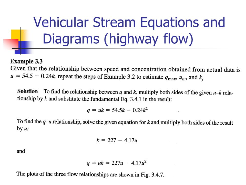 Vehicular Stream Equations and Diagrams (highway flow)