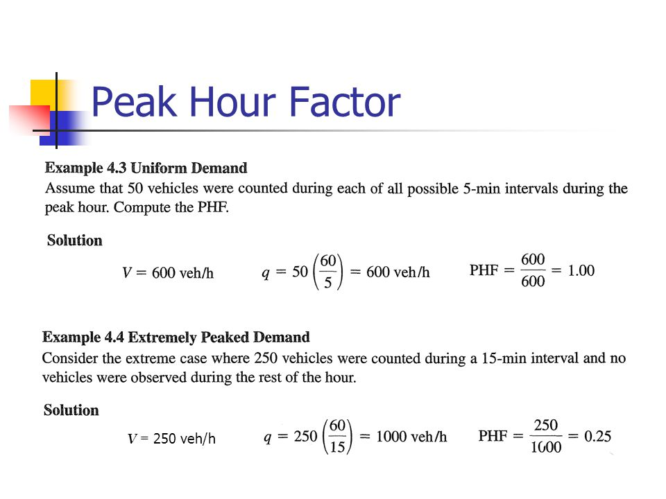 Peak Hour Factor V = 250 veh/h