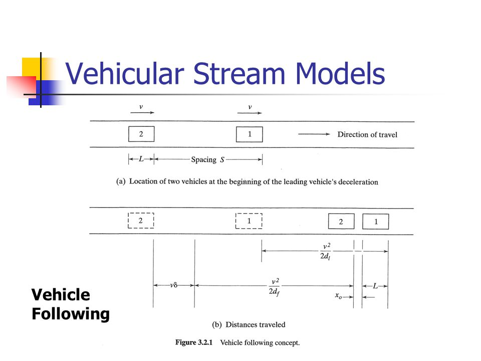Vehicular Stream Models