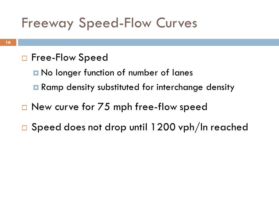 Freeway Speed-Flow Curves