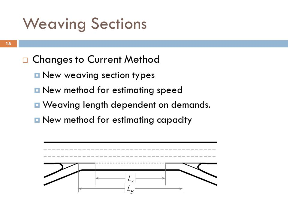 Weaving Sections Changes to Current Method New weaving section types