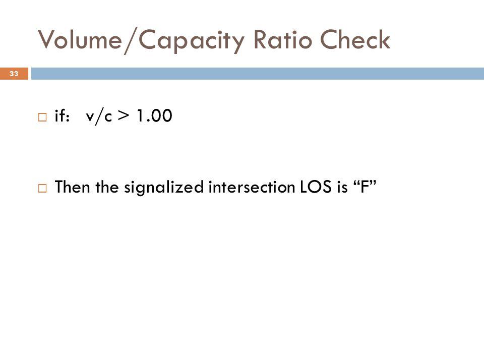 Volume/Capacity Ratio Check