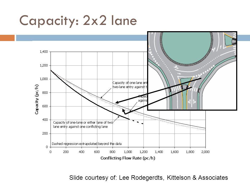 Capacity: 2x2 lane Slide courtesy of: Lee Rodegerdts, Kittelson & Associates